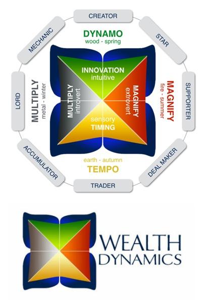 Wealth-Dynamic-Test-Token-Jacky-Lim