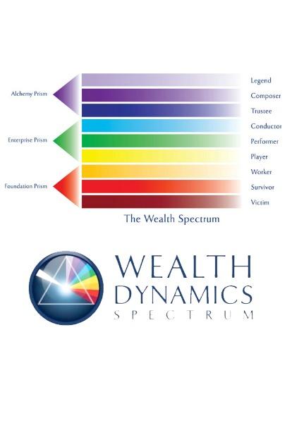 Wealth-Spectrum-Test-Token-Jacky-Lim